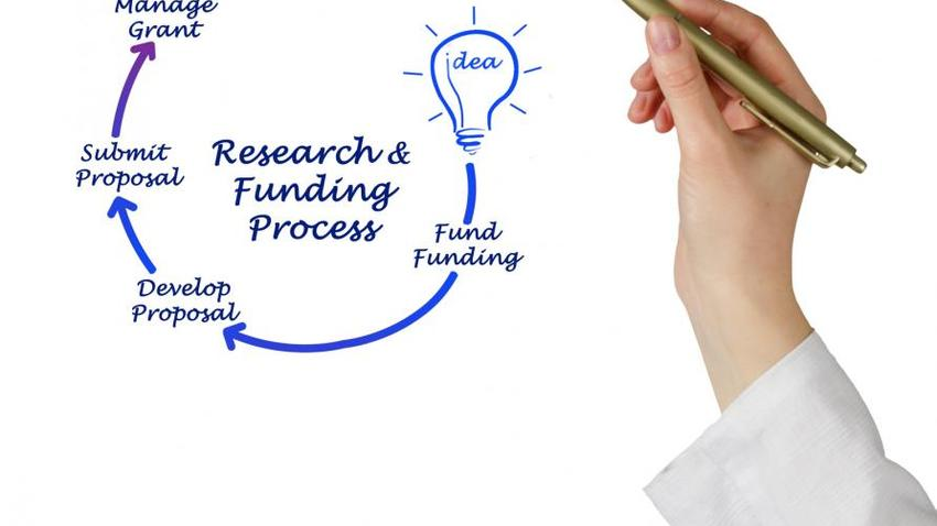 Common Challenges in Writing Research Proposals and How to Overcome Them